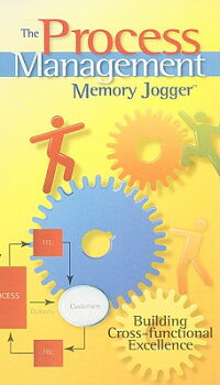The_Process_Management_Memory
