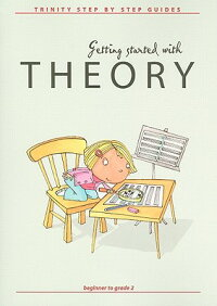 Getting_Started_with_Theory:_B