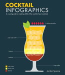 Cocktail Infographics: A Visual Guide to Creating 200 of the World's Best Cocktails