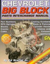 Chevrolet_Big_Block_Parts_Inte
