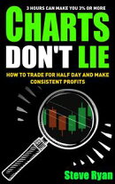 Charts Don't Lie: 3 Hours Can Make You 3% or More: How to Trade for Half Day and Make Consistent Profits