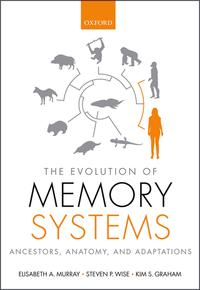 TheEvolutionofMemorySystems