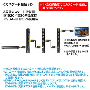 4K2K対応HDMI分配器(8分配)