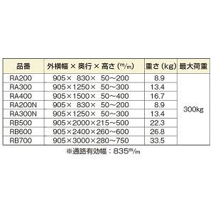 ミスギ段差スロープ】アルミスロープRB-600【出幅905mm(有効出幅835mm)X奥行2400mm高さ260〜600mm重さ26.8kg耐荷重300kg】【代引不可】