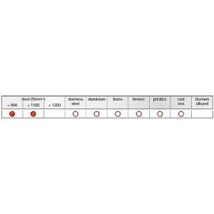 RUKO(ルコ)228215RO25本組鉄工ドリルセットHSSEケース入