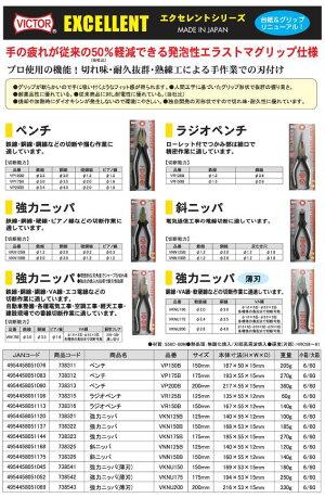 (業務用10個セット)ビクターEXハイパワーニッパー(プロ向け)VKN200B200mmホワイト&ブラック日本製