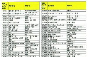 【純正品】エプソン(EPSON)トナーカートリッジ型番:LPB4T10印字枚数:8000枚単位:1個