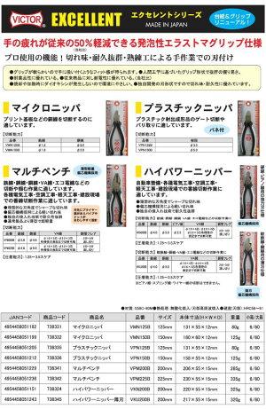 (業務用10個セット)ビクターEXハイパワーニッパー薄刃/プロ向けVKU200B200mmホワイト&ブラック日本製