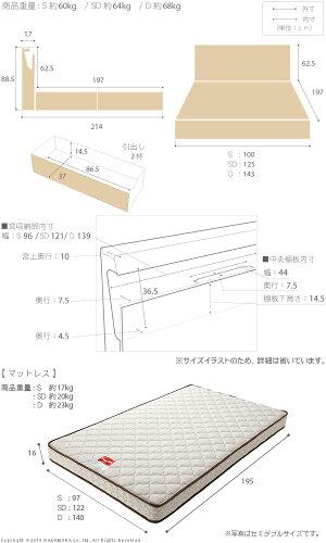 ライト・棚付きベッド〔ジェラルド〕引出しタイプシングルマルチラススーパースプリングマットレスセット