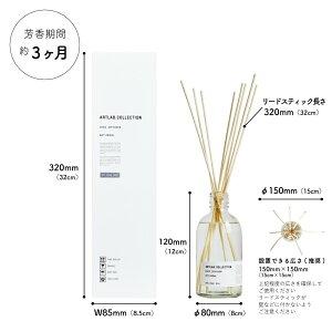 ARTLAB.COLLECTIONリードディフューザー商品詳細