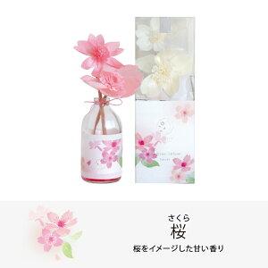 wanoka/ソラフラワーディフューザー桜