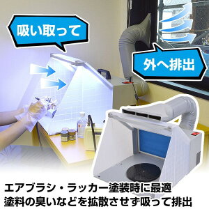 【送料無料】サンコー LEDライト付パワフルファン塗装ブース エアブラシ・ラッカーの換気対策 BRUSHBT4 模型 プラモ ジオラマ イラストの塗装に