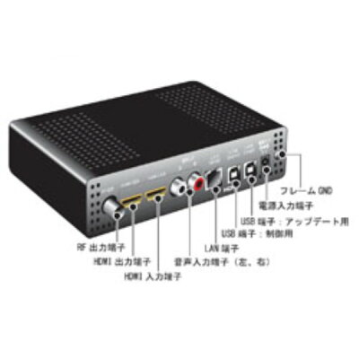 【5/17発売!予約受付中】【送料無料】マイコンソフト地デジ対応OFDM変調器4K対応混合器+HDMIケーブル付属DP3913555【限定セット】電波新聞社正規代理店HDMIをアンテナ信号に変換