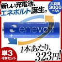 Ev30004 item0908