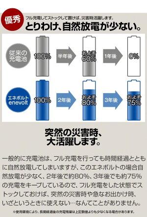エネボルト充電池単3セット4本ケース付3000mAh単3型単3形互換単三充電電池充電電池充電式電池ラジコン充電式乾電池おすすめ充電地