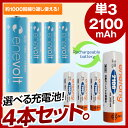 4s2100 item01