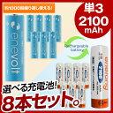 8s2100 item01