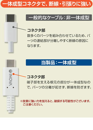 USBUSBPDパワーデリバリーType-CTypeCCケーブルCCケーブル充電急速充電USB2.0ハイスピード通信グッズスマホケーブル急速タイプcMacBookMacBookProVAIOXperiaGalaxyS8SwichイノバINOVA
