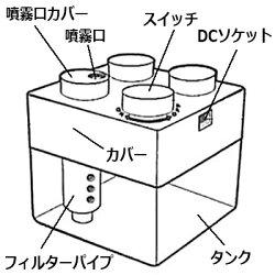 ブロック型加湿器03