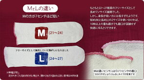 【冷え取り靴下】絹先丸ソックス(奈良県広陵町)シルク100%841[I:9/40]