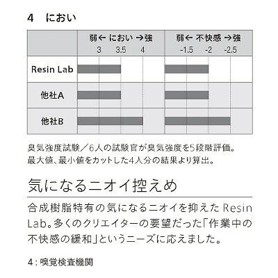 清原ResinLabLEDレジン液500g[宅配便]
