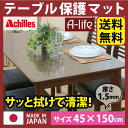Table45150 a