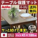 Table45180 a