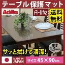 Table4590 a
