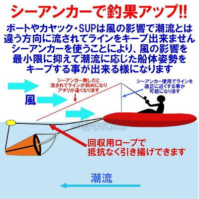 回収ラクラクロープブイ付(フロートハーネス)17ft対応シーアンカー60×55センチ流し釣り船釣りドリフトボートカヤックSUPスタンドアップパドルフィッシングパラシュートアンカーゴムボートアンカー