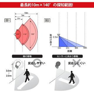 【アウトレット特価】ムサシ RITEX フリーアーム式LEDセンサーライト (11W×1灯)LED-AC1011