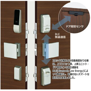 MIWA 電池式電動サムターンユニット PiACK2(ピアック2) 2ロック自動施錠付き DTFL2BTD02TE-SF