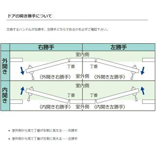 暗証番号式ドアハンドル Code-It(コードイット) SHOWA用 左勝手(CI-OR-L)