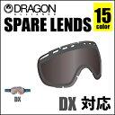 Dragond1ionlenz dx 1