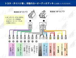 トヨタ/ダイハツ用★10P/6Pカプラ★オーディオ(ナビゲーション)配線キット★ワイドパネル付