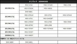 【メール便送料無料】ケンウッドKENWOOD地デジフィルムアンテナ&ケーブル4本セット4CHカーナビ高性能L型HF201Sカプラーガラスクリーナー付両面テープ付コードクランパー付アンテナコードフルセグ接続ナビ彩速ナビ