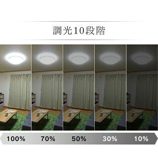 LEDシーリングライトメタルサーキットシリーズウッドフレーム14畳調色CL14DL-5.1WFウォールナットナチュラル送料無料天井照明高効率取り付け簡単LED明かり省エネ節電インテリア照明調光調色ウッディ木目ウッドアイリスオーヤマ