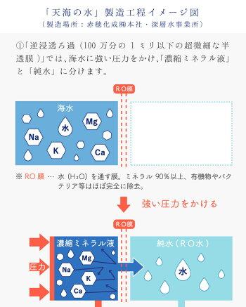 ミネラルウォーター中硬水マインミナール500ml24本硬度120赤穂化成室戸海洋深層水