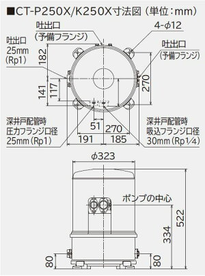 [CT-P250X]日立ポンプ[HITACHI]インバーター浅深両用自動ポンプ[250W][50Hz/60Hz共用][単相100V]【送料無料】