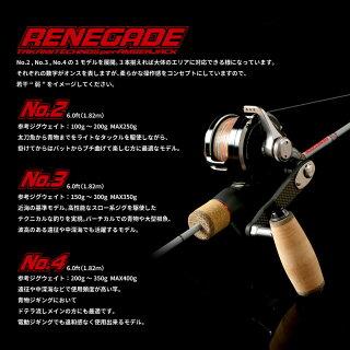 【同梱不可】Takamitechnos/タカミテクノス×amberjackRENEGADE/レネゲードアンバージャック専用設計モデルフルカーボンソリッドブランクジギングロッド全長6.0ft(1.82m)【さお】