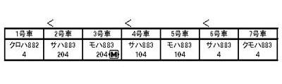 10-1475 883系「ソニック」 リニューアル車(3次車) 7両セット[KATO]【送料無料】《03月予約》