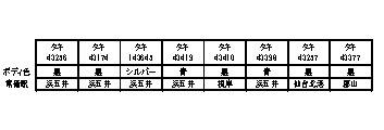 10-1515 タキ43000 日本石油輸送(黒・青・シルバー) 8両セット [特別企画品][KATO]《09月予約》