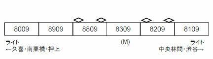 A3581 東京メトロ8000系 更新車 改良品 基本6両セット[マイクロエース]【送料無料】《04月予約》