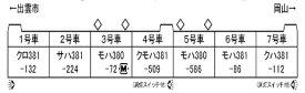 10-1452 381系「ゆったりやくも」 (ノーマル+サブ編成) 7両セット[KATO]【送料無料】《09月予約》