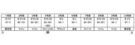 10-1570 87系「TWILIGHT EXPRESS 瑞風」 10両セット [特別企画品][KATO]【送料無料】《11月予約》
