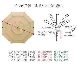 ガーデンパラソル日よけ/3層式ガーデンパラソル2.4mベージュ/PPS-T24BE/UVカット/240cm/庭/ガーデン/遮光/送料区分B