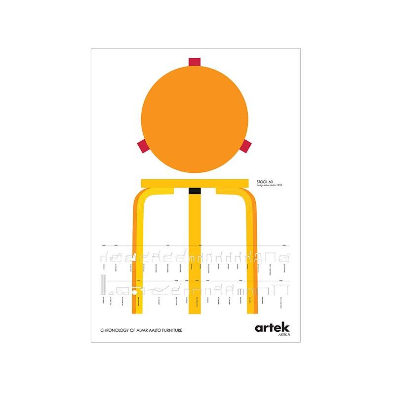 ポスター 50×70cm artek (アルテック) OR 【北欧 インテリア 雑貨 artek アルテック スツール60】