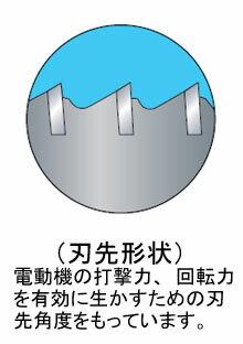 振動用コアドリル(Sコア)(ポリクリック)105mm・SDSシャンク