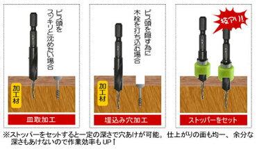 普通鋼皿取錐&埋木錐セット3×8×8mm