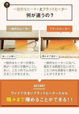 こたつテーブルこたつテーブル長方形120×80cmおしゃれフラットヒーターウォールナットアンティークヴィンテージビンテージ家具調モダンダイニングこたつリビングこたつこたつ布団こたつ掛け布団