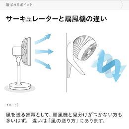 3D首振り壁掛けサーキュレーターリモコン付き送料無料サーキュレーターサーキュレーターファンエアーサーキュレーター360°首振り自動首振り上下左右首振り静音おしゃれサンライズSUNRIZE